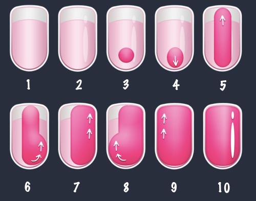 forma de pintarse las uñas